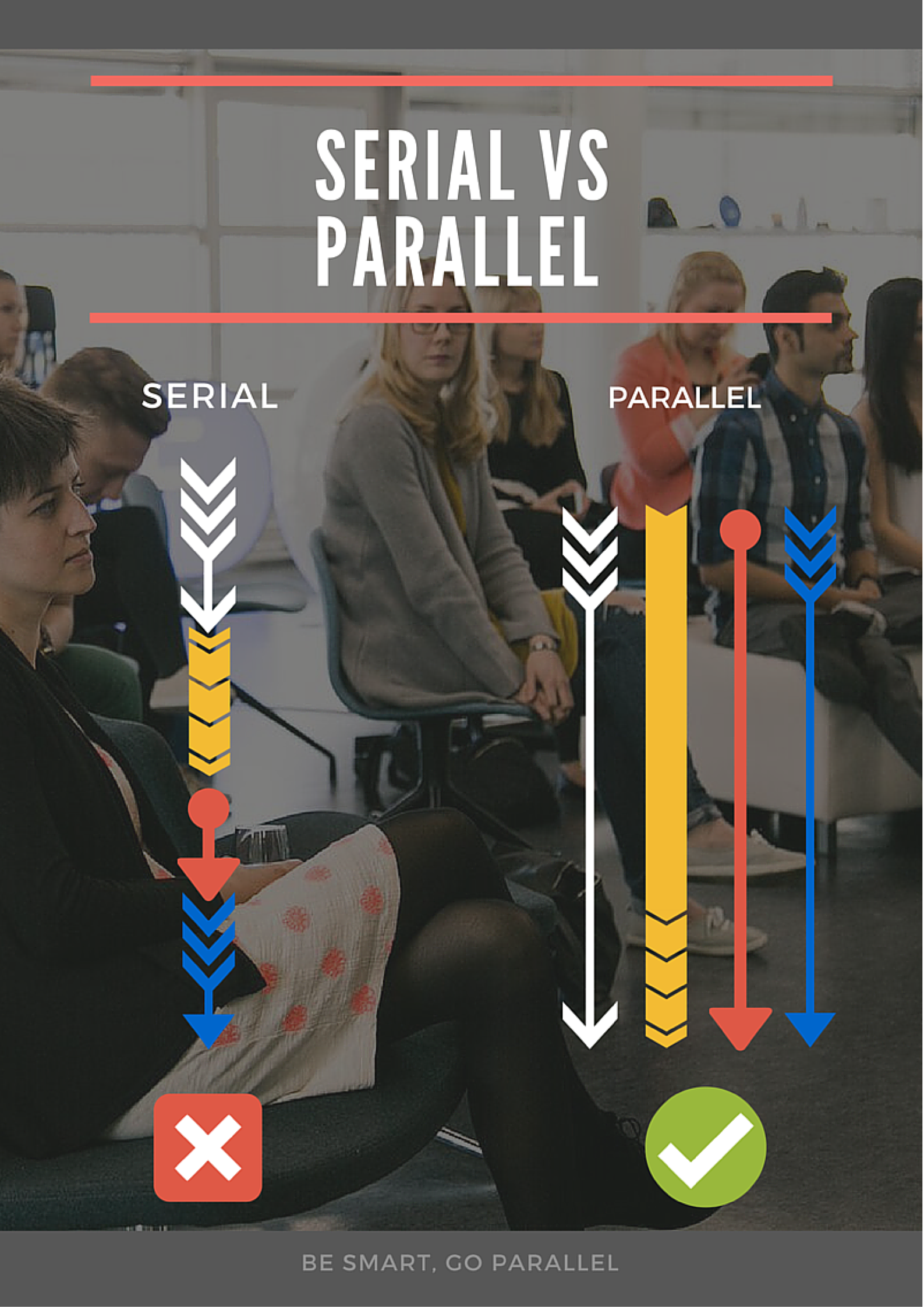 Go_Parallel.png