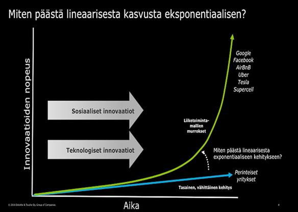 lineaarinen_kasvu.png